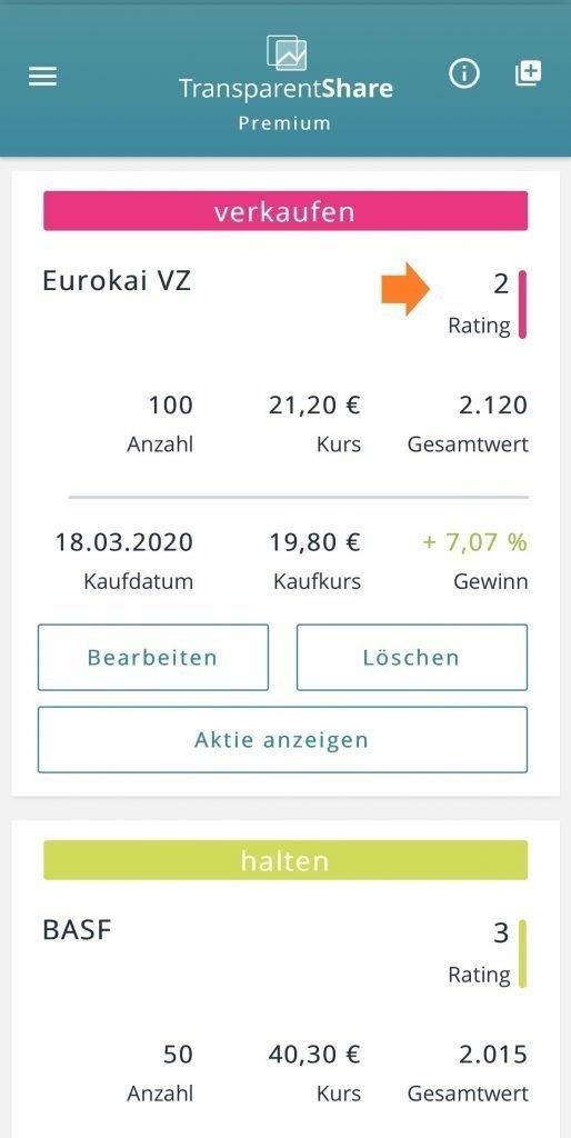TransparentShare - aktie verkaufen