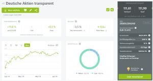 TransparentShare - Wikifolio Deutsche Aktien transparent