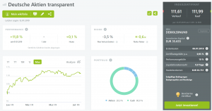 TransparentShare - Wikifolio German shares transparent